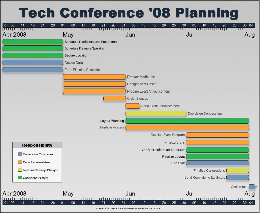 000 Phenomenal Event Planning Timeline Template Example  Free ExcelLarge
