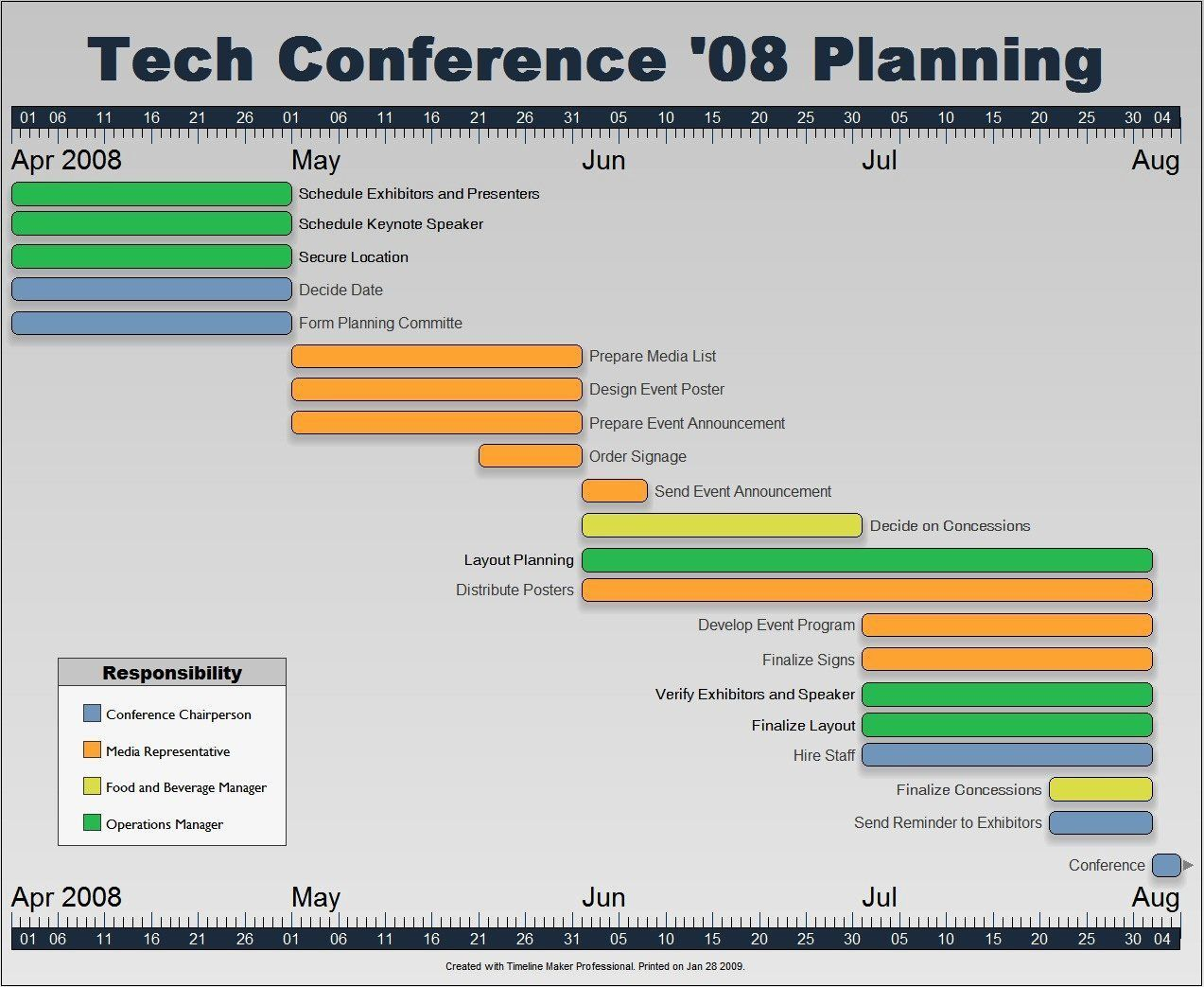 000 Phenomenal Event Planning Timeline Template Example  Free ExcelFull