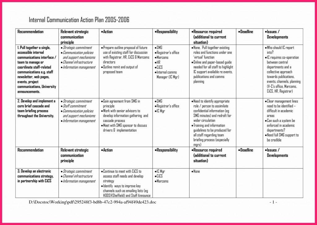 Internal Communication Plan Template Addictionary