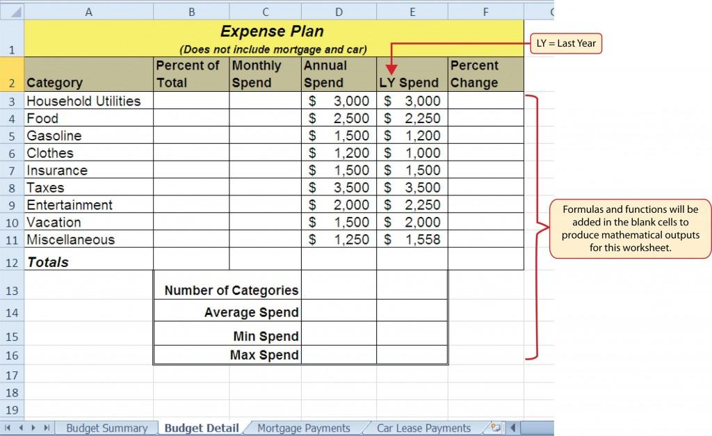 000 Phenomenal Line Item Budget Formula Image Large