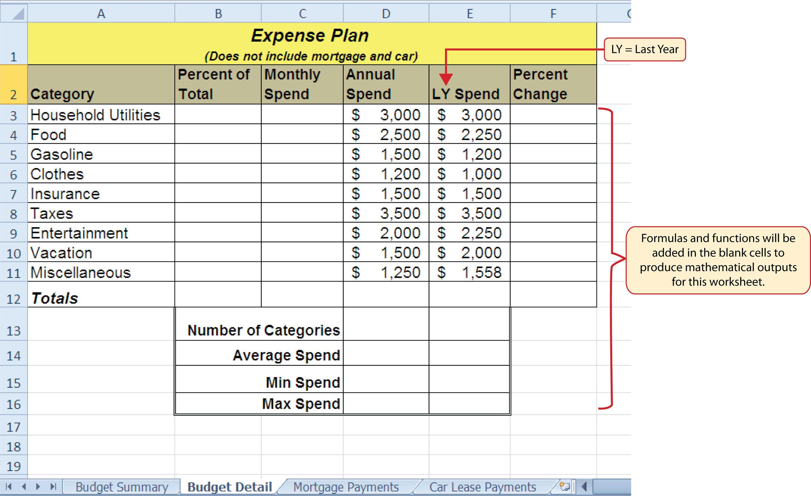 000 Phenomenal Line Item Budget Formula Image Full