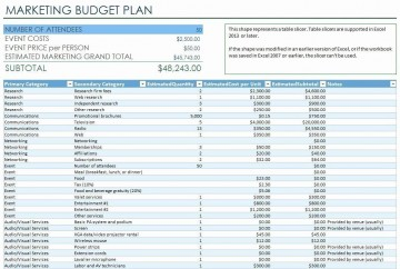 000 Rare Event Budget Template Excel High Def  Download 2010 Planner360