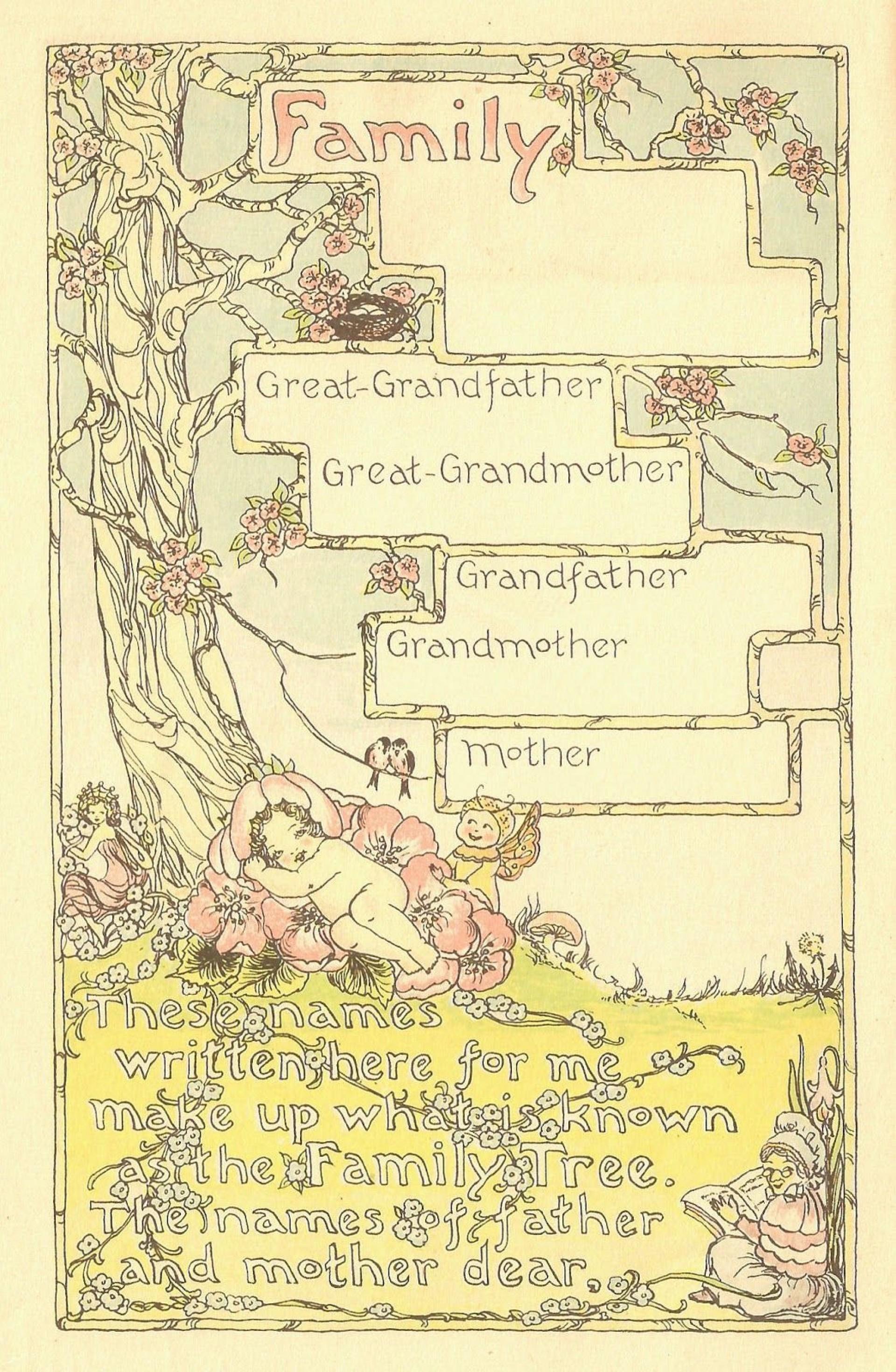 000 Rare Family Tree Book Template Free Photo  History1920