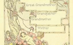 000 Rare Family Tree Book Template Free Photo  History