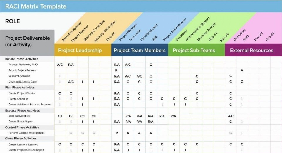 000 Rare Onenote Project Management Template Free High Resolution  Download960