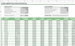 000 Remarkable Amortization Schedule Excel Template High Resolution  Calculator Free Loan Software Download