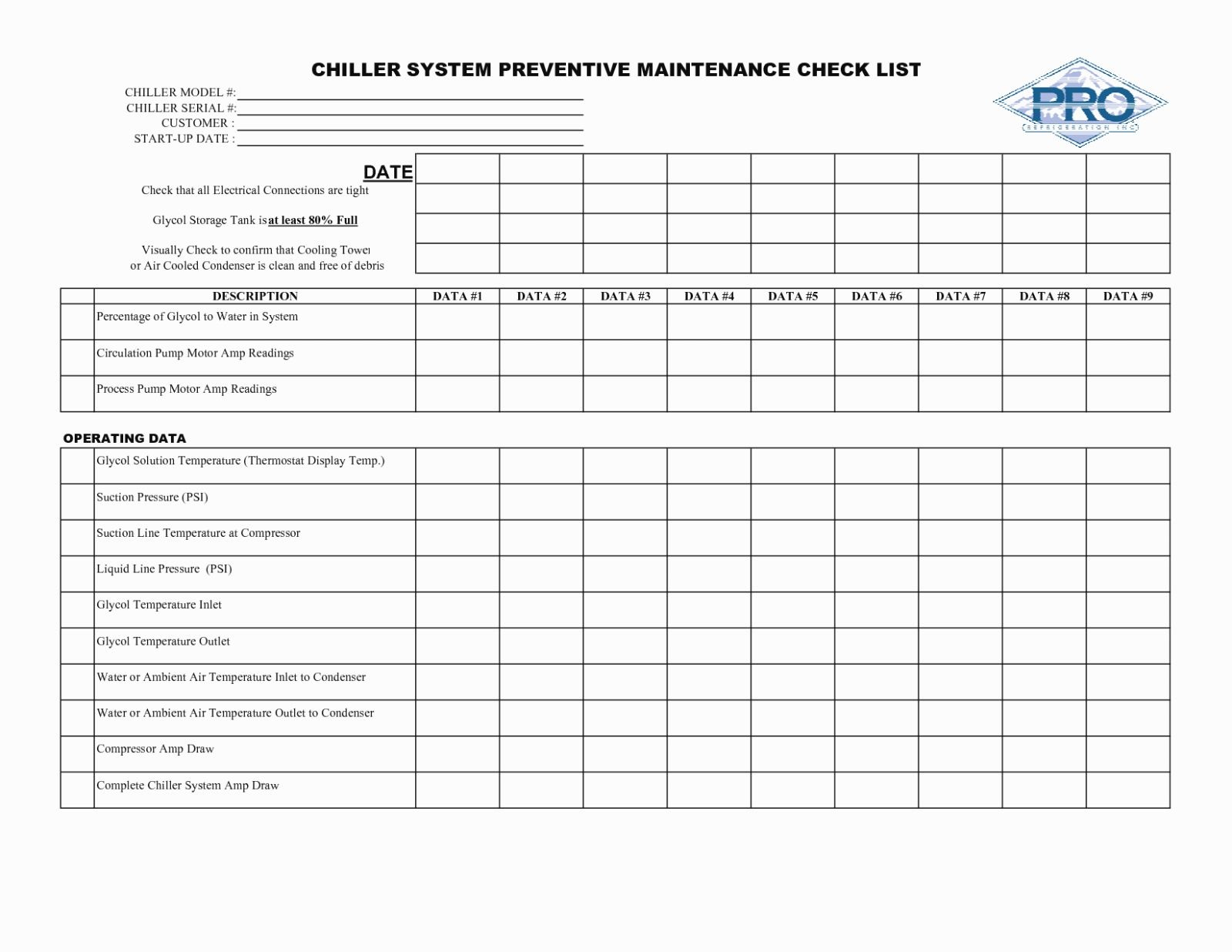 000 Remarkable Preventive Maintenance Plan Template Picture  Electrical Equipment Sample Format OfFull