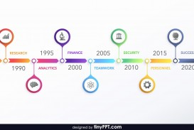 000 Remarkable Timeline Ppt Template Download Free Example  Project