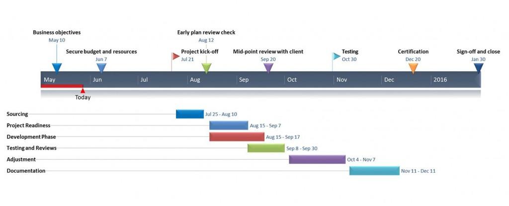 000 Sensational Google Doc Timeline Template High Resolution  HistoricalLarge