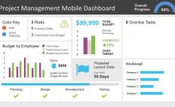 000 Sensational Project Management Dashboard Powerpoint Template Free Download Example