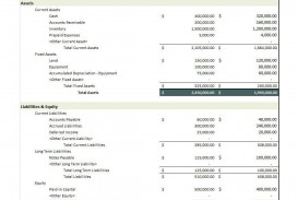 000 Sensational Simple Balance Sheet Template Picture  Example For Small Busines Sample A Church