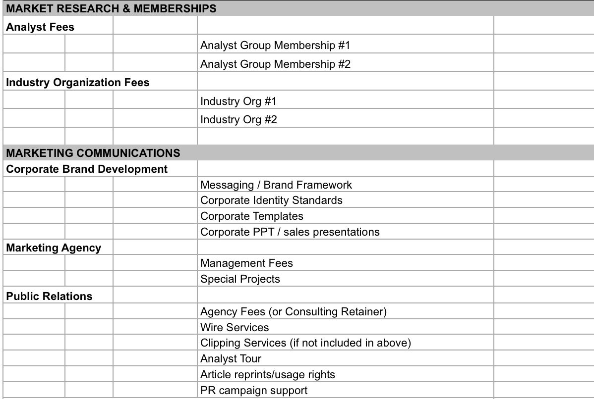000 Sensational Small Busines Budget Template Concept  Free Download Annual Excel CapterraFull