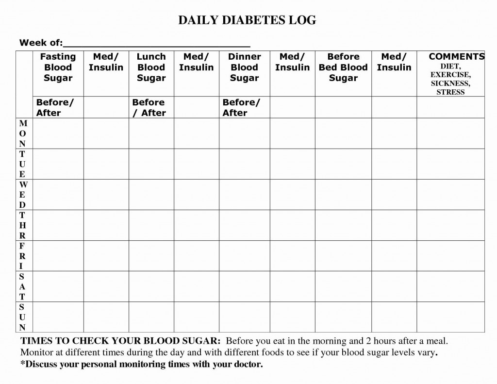 000 Shocking Diabetic Meal Planning Template Image  Gestational Diabete Plan PdfLarge