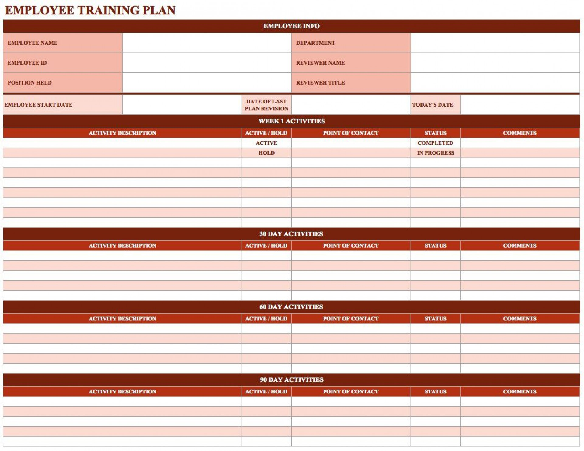 000 Shocking Employee Training Plan Template Highest Clarity  Free Individual Word New1920