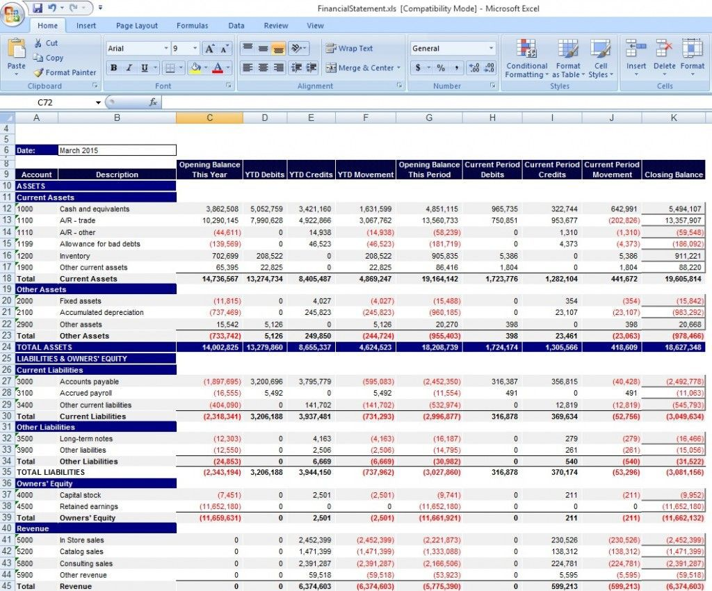 000 Shocking Financial Statement Template Excel Inspiration  Consolidation Personal Free DownloadFull