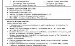 000 Shocking Grad School Resume Template Design  Application Cv Graduate For Admission