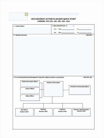 000 Shocking Incident Action Plan Template High Definition  Fire Example Format Form 201360