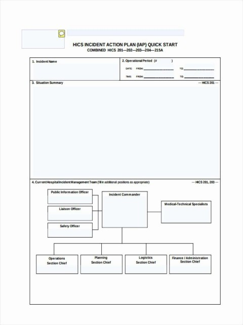 000 Shocking Incident Action Plan Template High Definition  Fire Example Format Form 201480