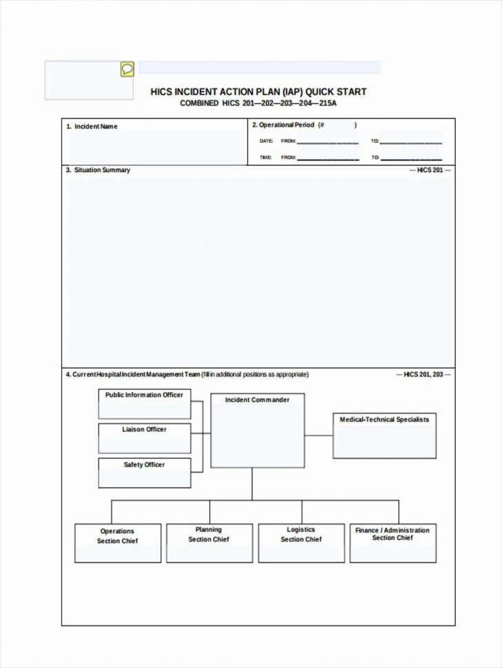 000 Shocking Incident Action Plan Template High Definition  Fire Example Format Form 201728