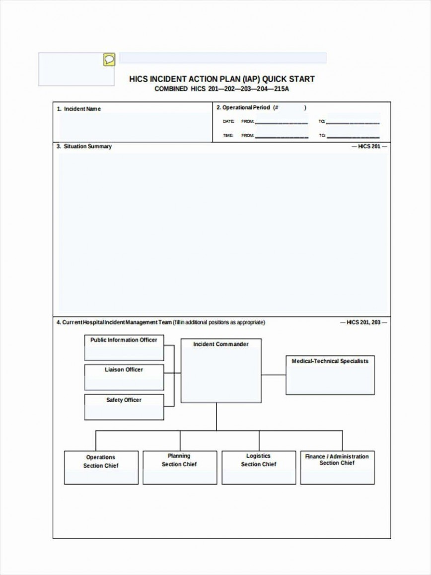000 Shocking Incident Action Plan Template High Definition  Fire Example Format Form 201868