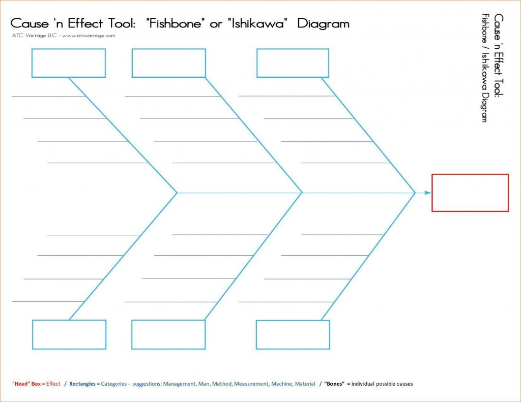 000 Simple Free Fishbone Diagram Template Microsoft Word Highest Quality Large