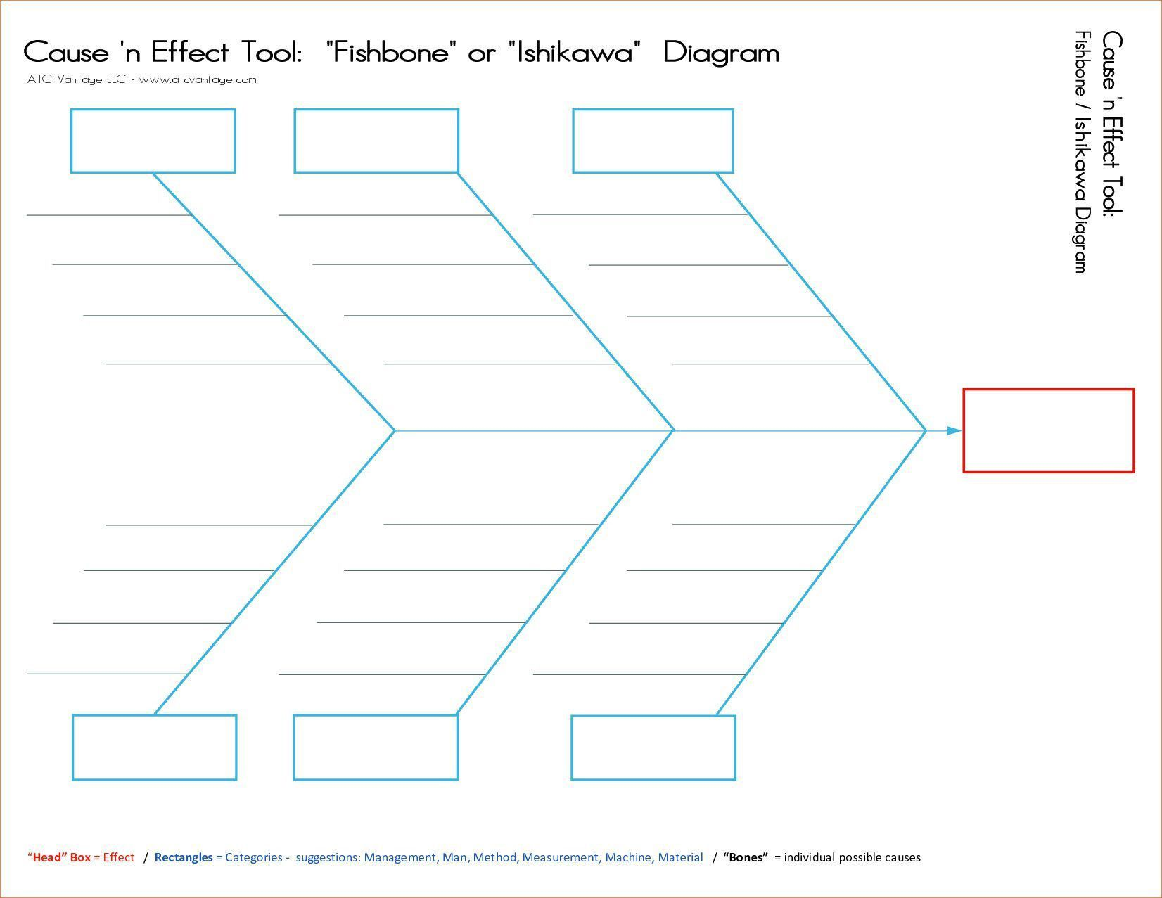 000 Simple Free Fishbone Diagram Template Microsoft Word Highest Quality Full