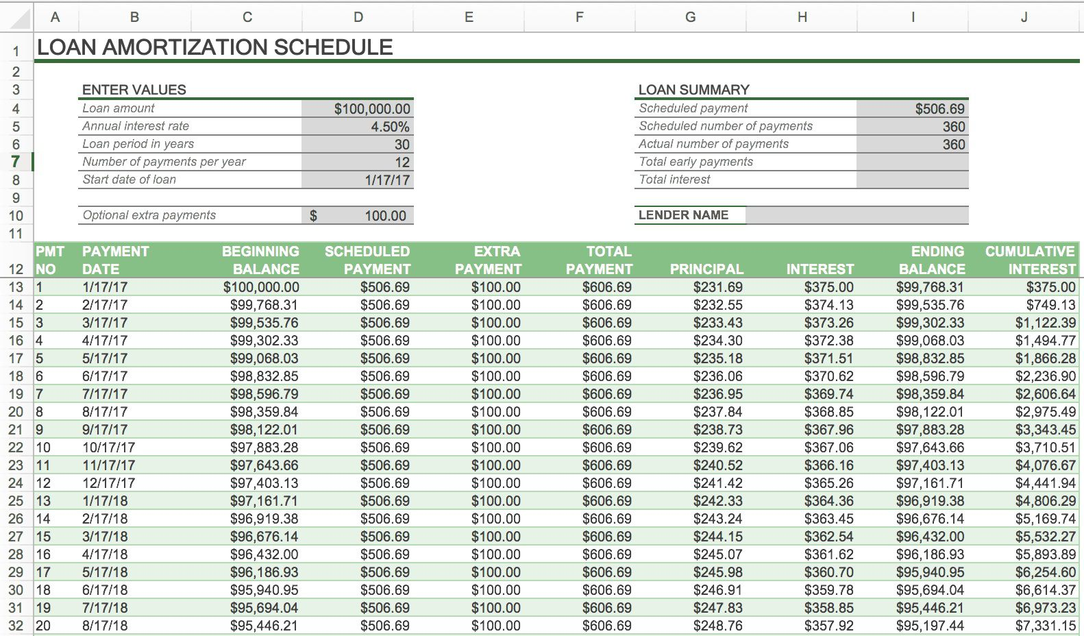 000 Singular Loan Amortization Template Excel Photo  Schedule Free 2010Full