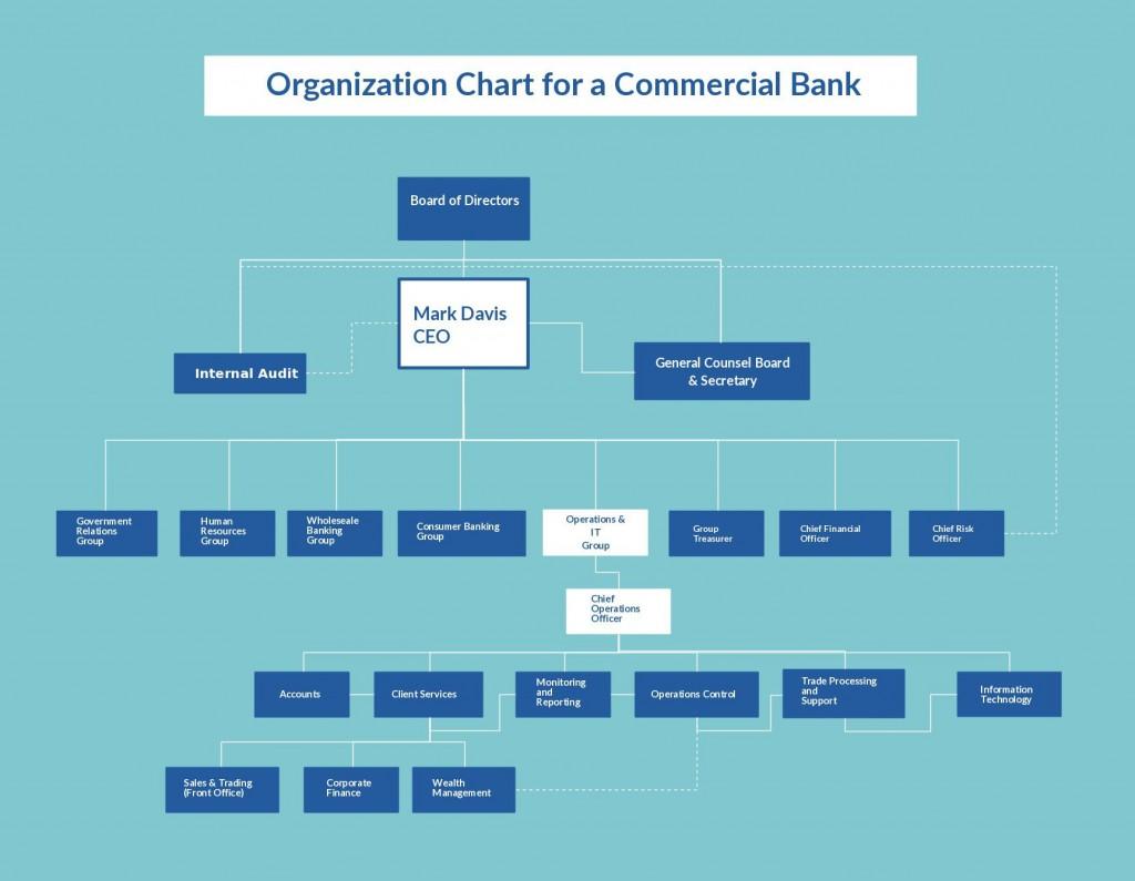 000 Singular Microsoft Office Organizational Chart Template Sample  Templates Flow ExcelLarge