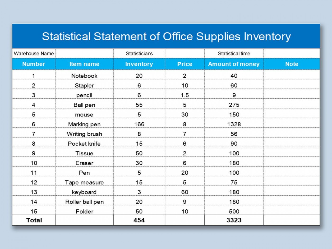 000 Singular Office Supply Inventory Template Image  List Excel Medical1400