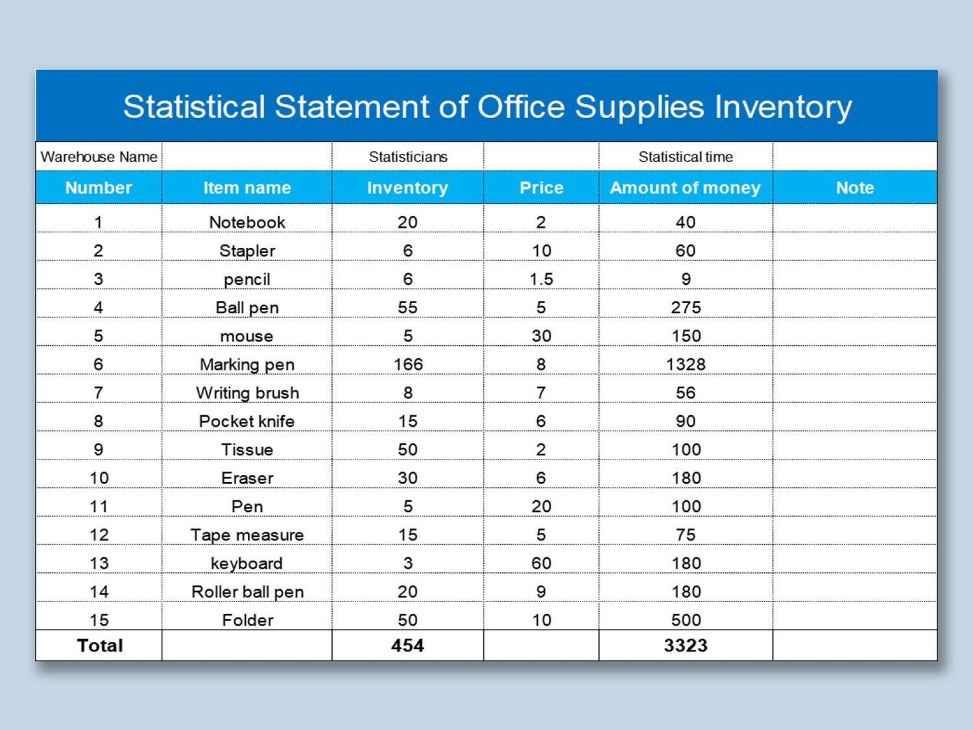 000 Singular Office Supply Inventory Template Image  List Excel Medical1920