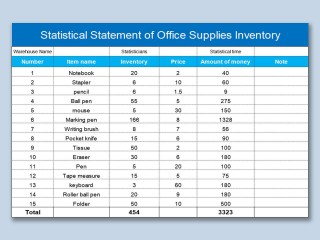 000 Singular Office Supply Inventory Template Image  List Excel Medical320