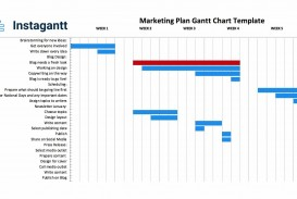 000 Singular Project Gantt Chart Template Excel Free Highest Clarity