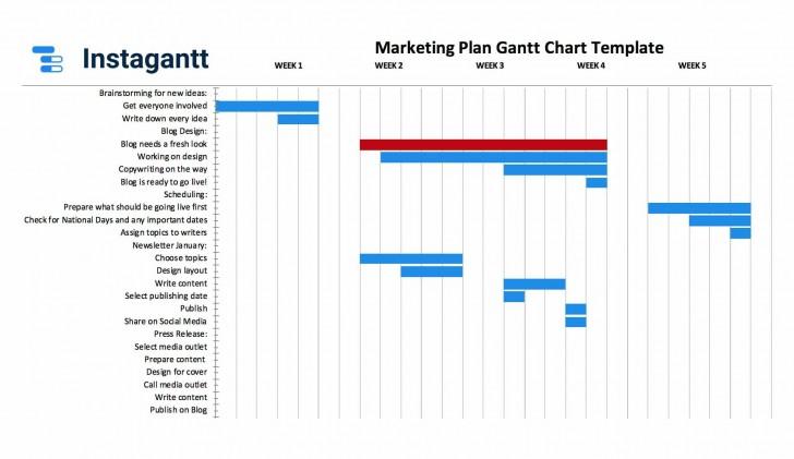 000 Singular Project Gantt Chart Template Excel Free Highest Clarity 728
