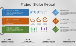 000 Singular Project Management Statu Report Template Powerpoint Highest Quality  Template+powerpoint Ppt