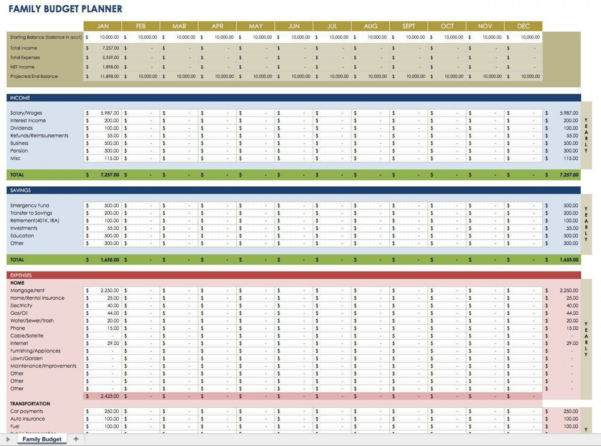 000 Staggering Monthly Budget Template Excel 2007 Highest Clarity  Personal1920