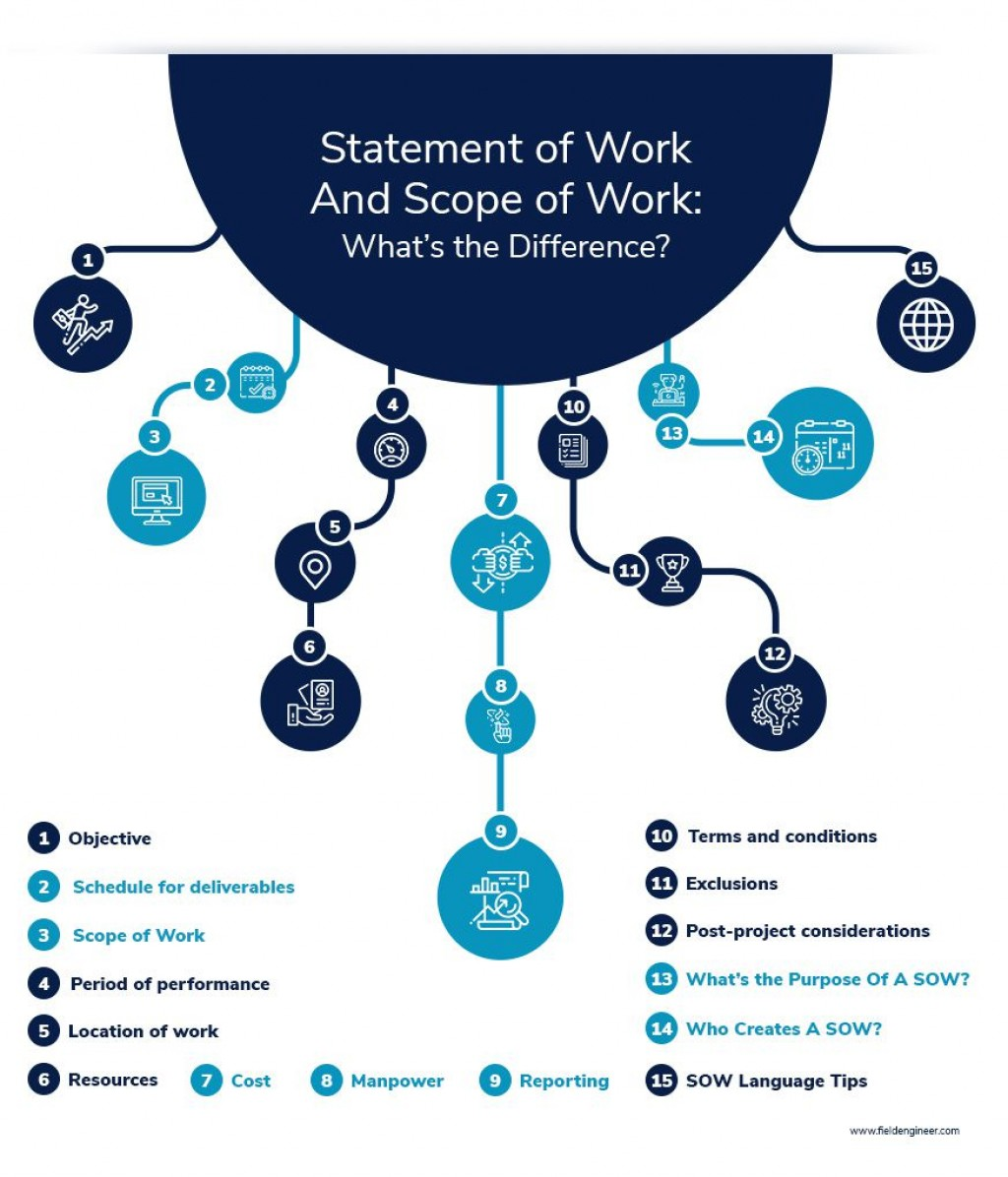 000 Staggering Statement Of Work For Consulting Service Example High Resolution  SampleLarge