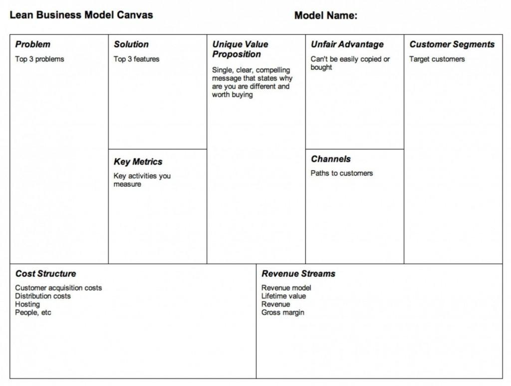 000 Stirring Busines Model Canva Template Word Inspiration  Microsoft DownloadLarge