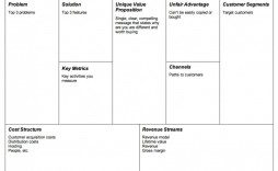 000 Stirring Busines Model Canva Template Word Inspiration  Microsoft Download