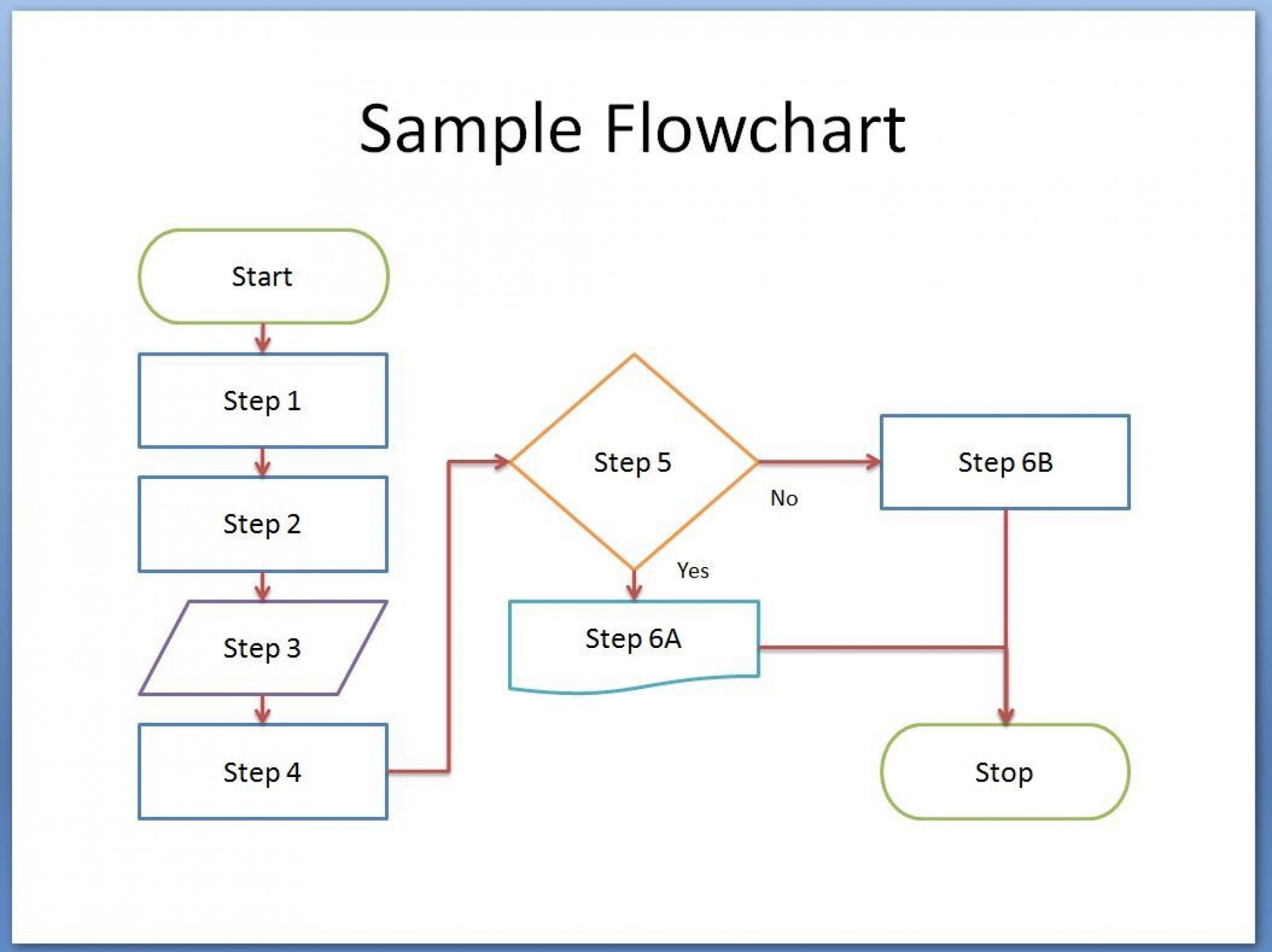 000 Stirring Free Flow Chart Template Picture  Word Printable1920