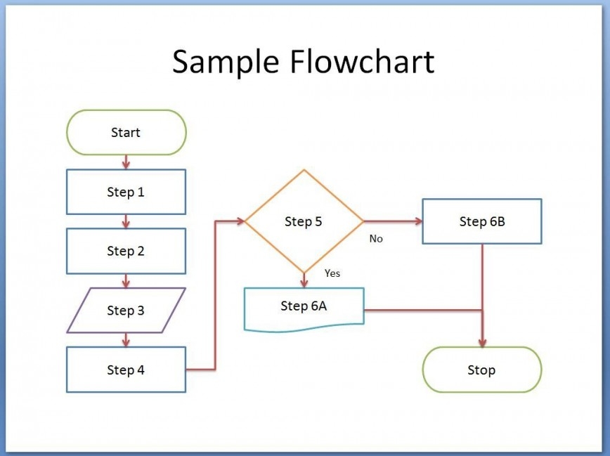 000 Stirring Free Flow Chart Template Picture  Proces Online