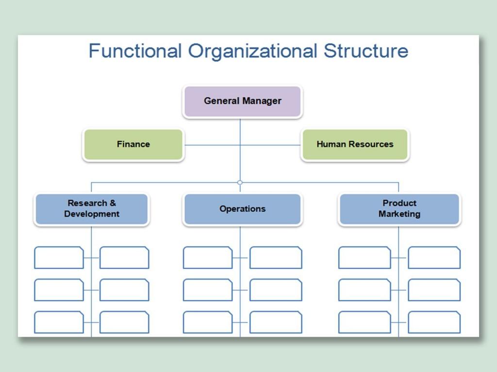 000 Stirring Word Organization Chart Template Example  Free Organizational 2007 2013 OrgLarge