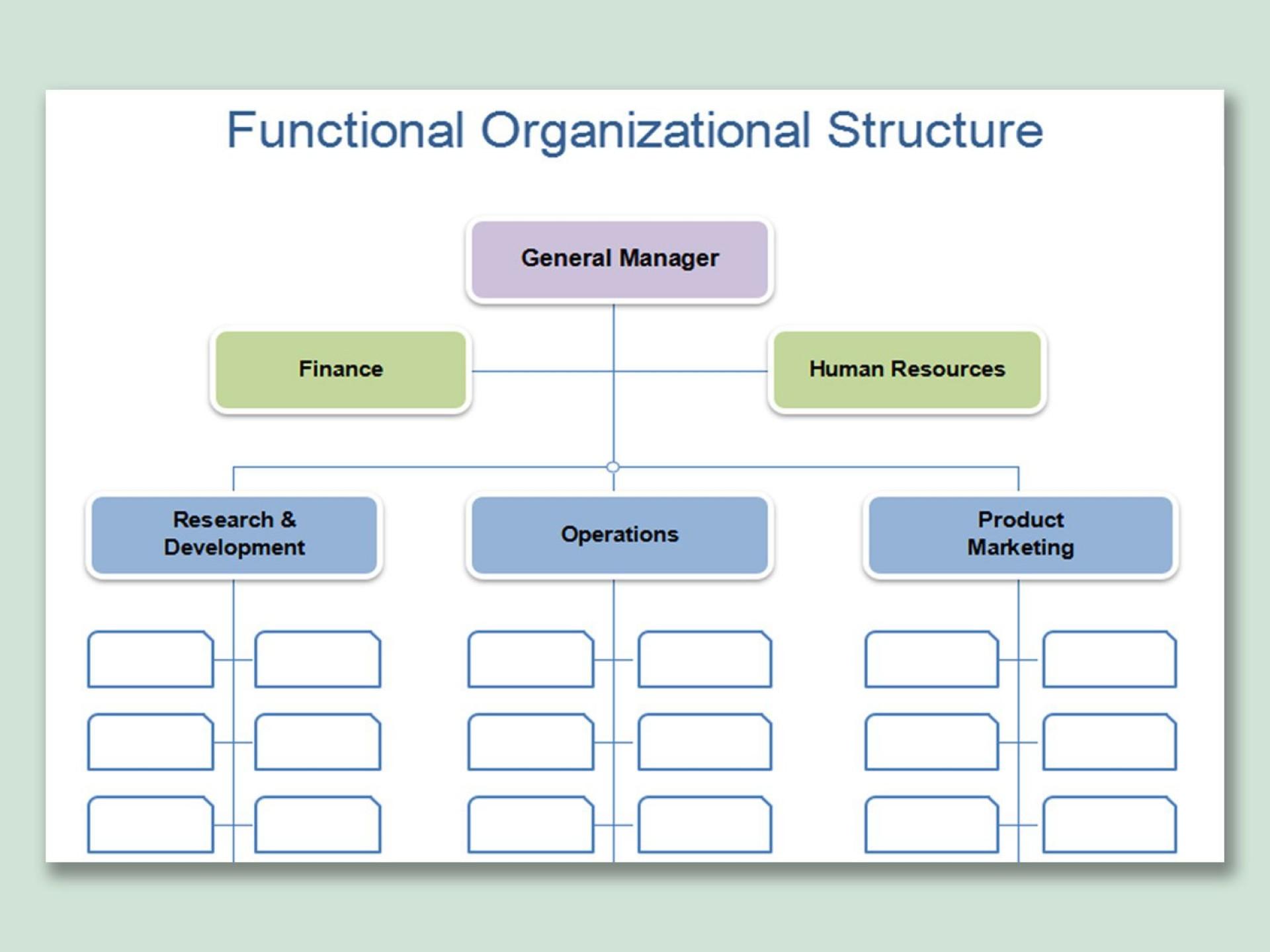 000 Stirring Word Organization Chart Template Example  Free Organizational 2007 2013 Org1920
