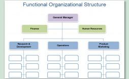 000 Stirring Word Organization Chart Template Example  Free Organizational 2007 2013 Org