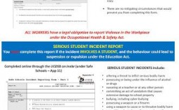 000 Stirring Workplace Injury Report Form Ontario Sample  Violence Incident Template