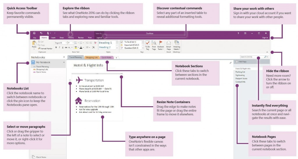 000 Striking Onenote Project Management Template Download Concept Large