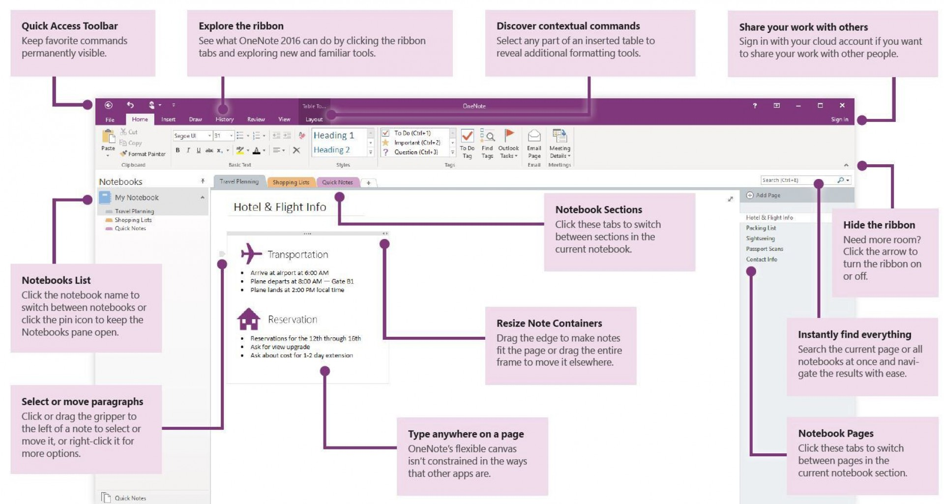 000 Striking Onenote Project Management Template Download Concept 1920