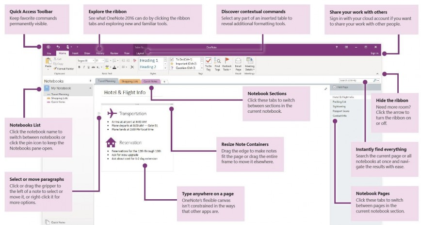 000 Striking Onenote Project Management Template Download Concept
