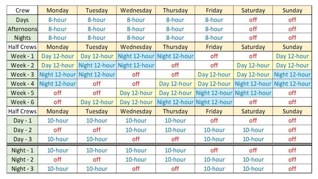 000 Striking Rotating Work Schedule Example Inspiration  Examples ShiftLarge