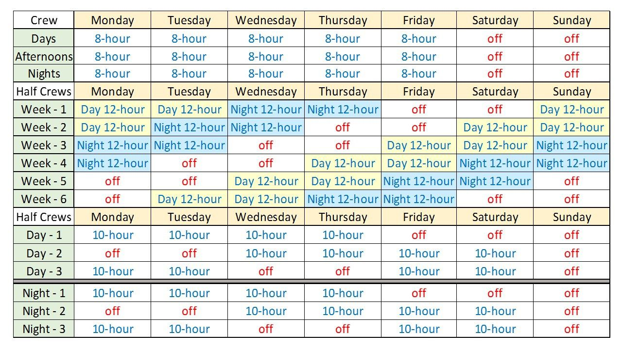 000 Striking Rotating Work Schedule Example Inspiration  Examples ShiftFull