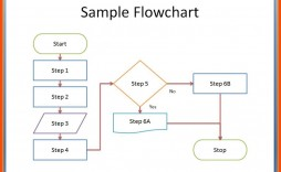 000 Striking Working Flow Chart Template Photo  Proces Manufacturing Word Free Download Workflow